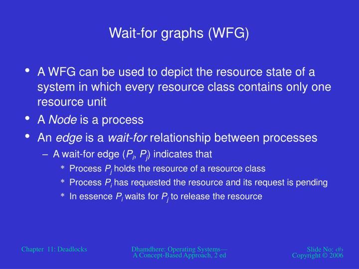 Wait-for graphs (WFG)