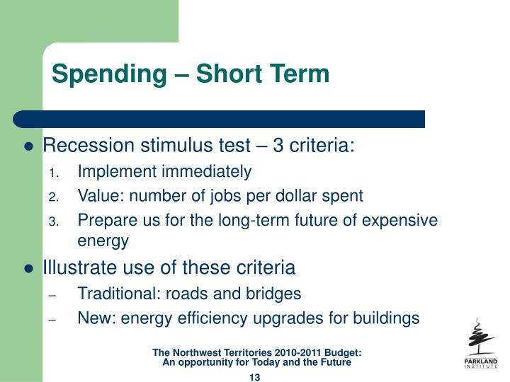 Spending – Short Term