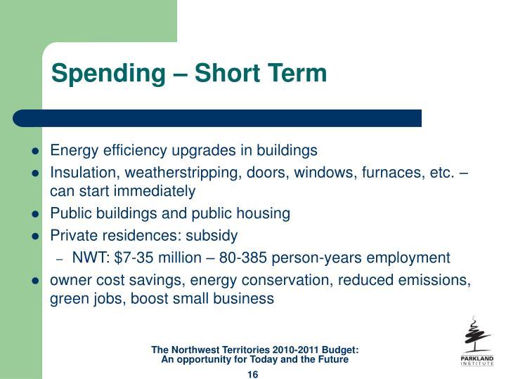 Spending – Short Term