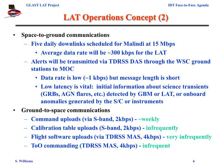 LAT Operations Concept (2)