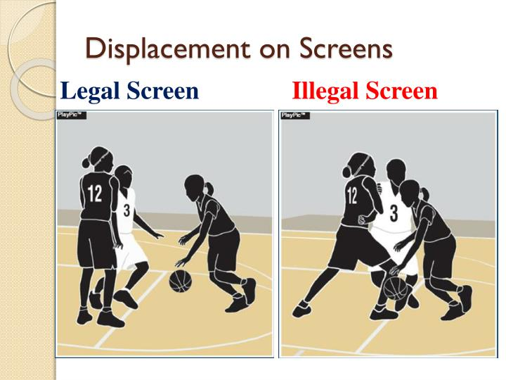 Displacement on Screens