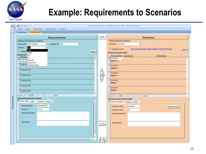 Example: Requirements to Scenarios