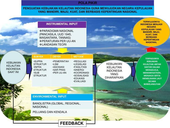 TERWUJUDNYA INDONESIA MENJADI NEGARA KEPULAUAN YANG MANDIRI, MAJU, KUAT, DAN BERBASIS KEPENTINGAN NASIONAL
