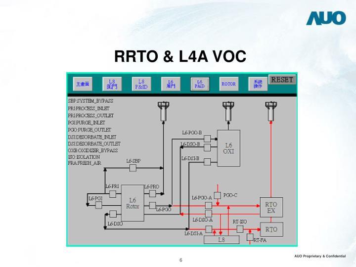 RRTO & L4A VOC