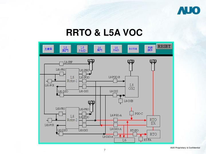 RRTO & L5A VOC