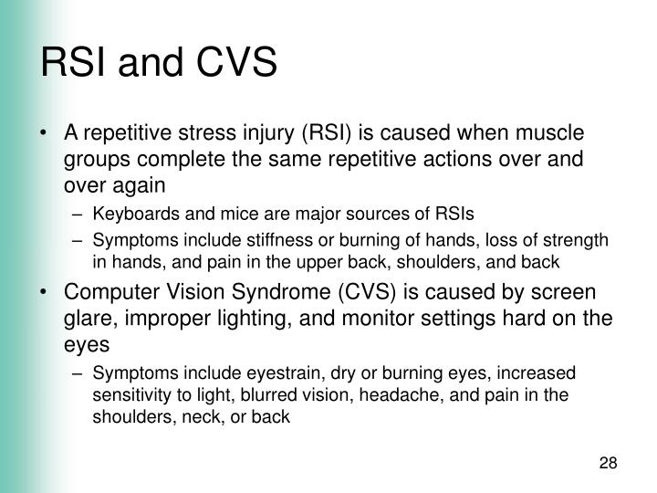 RSI and CVS