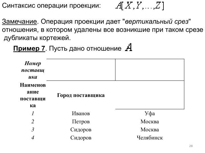 Синтаксис операции проекции: