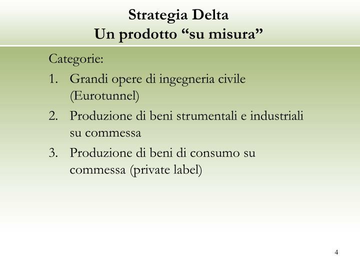 Strategia Delta