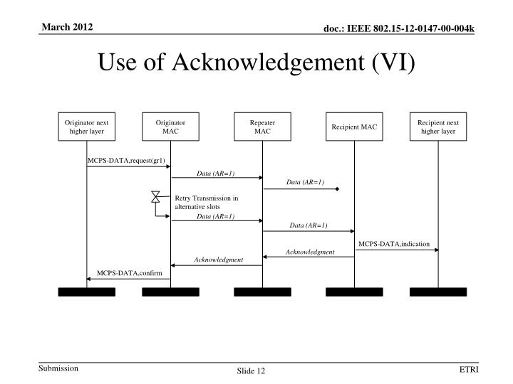 Use of Acknowledgement (VI)