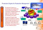 production engine for production management