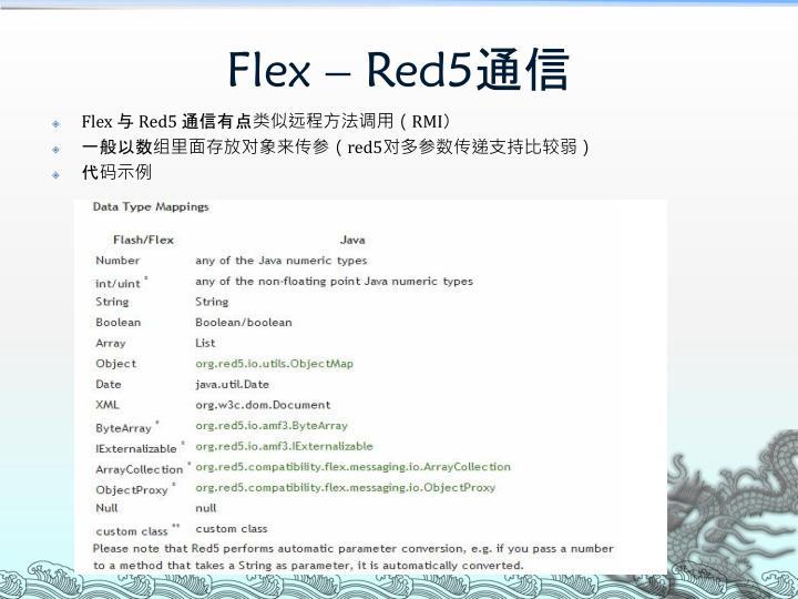 Flex – Red5