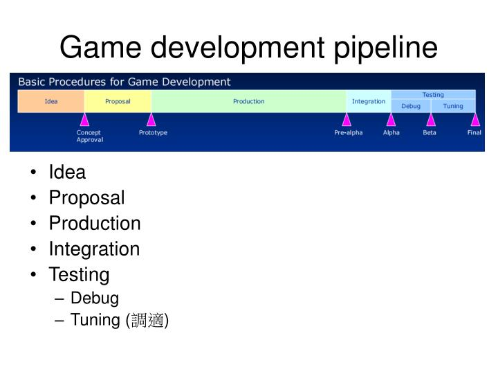 Game development pipeline