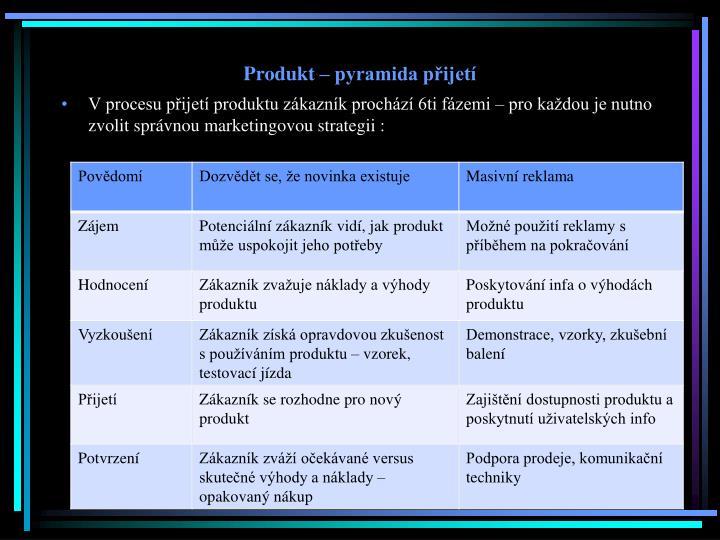 Produkt – pyramida přijetí