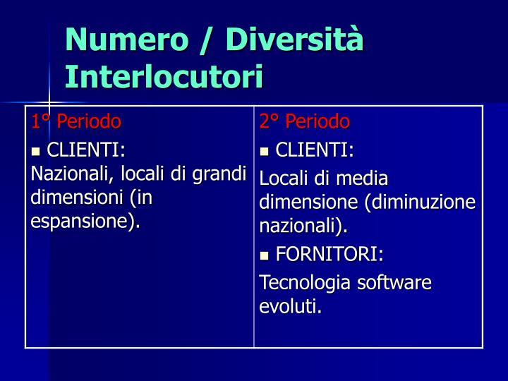 Numero / Diversità Interlocutori