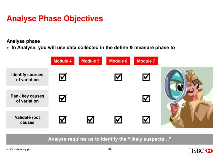 Analyse Phase Objectives