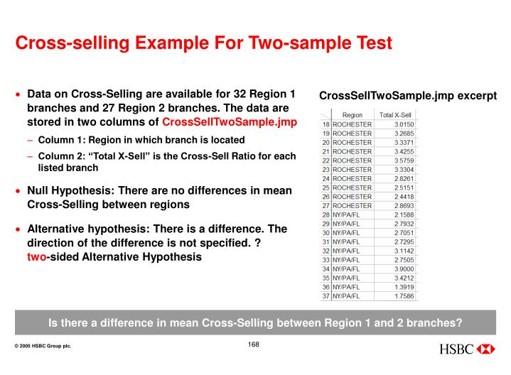 Cross-selling Example For Two-sample Test