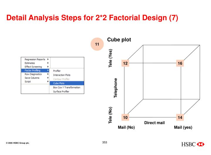 Detail Analysis Steps for 2*2 Factorial Design (7)
