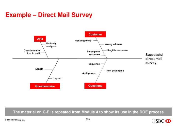 Example – Direct Mail Survey