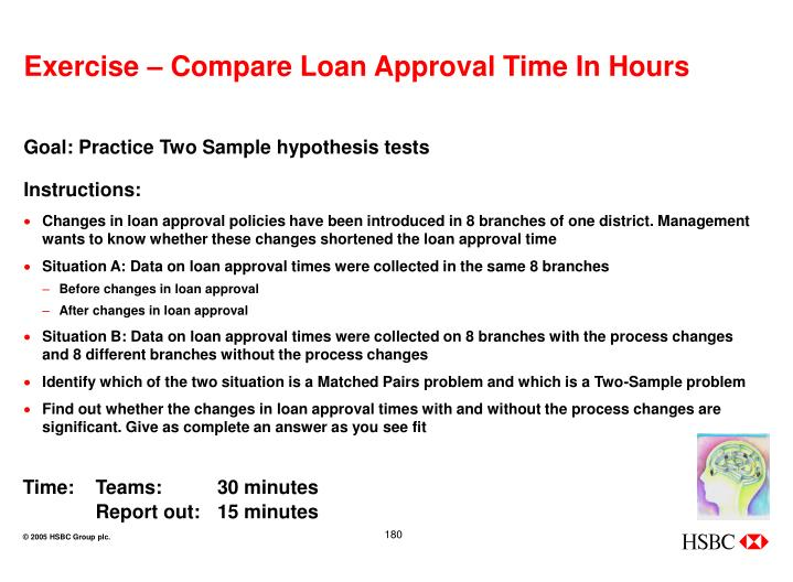 Exercise – Compare Loan Approval Time In Hours