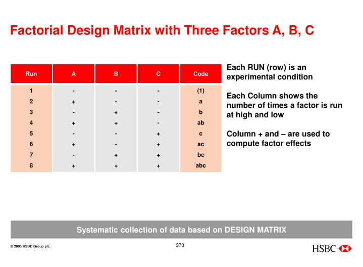 Factorial Design Matrix with Three Factors A, B, C