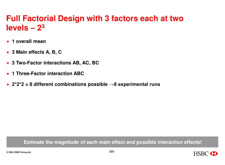 Full Factorial Design with 3 factors each at two
