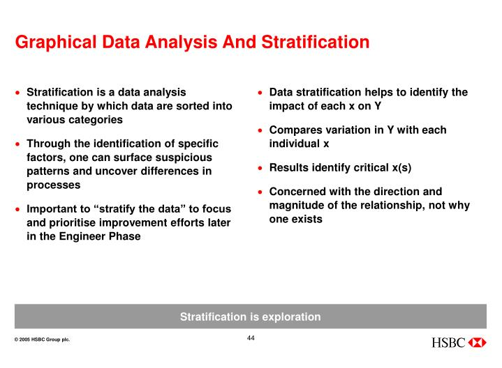 Stratification is a data analysis technique by which data are sorted into various categories