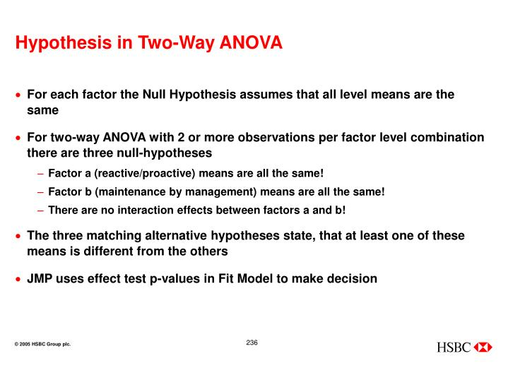 Hypothesis in Two-Way ANOVA