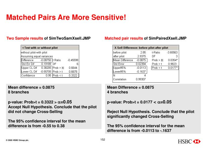 Matched Pairs Are More Sensitive!