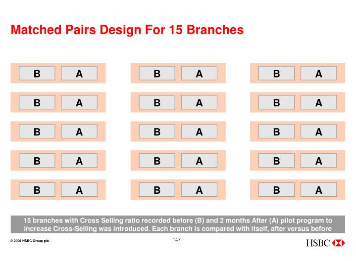 Matched Pairs Design For 15 Branches