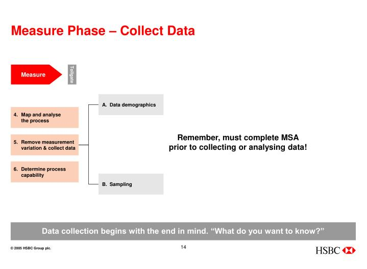Measure Phase – Collect Data
