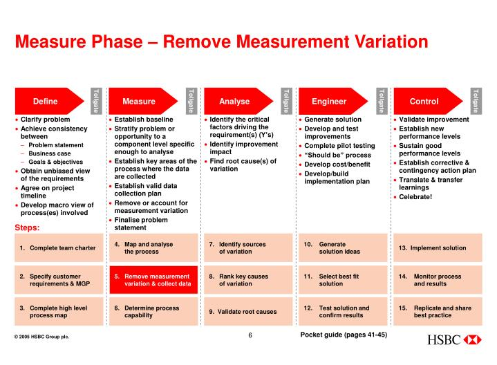Measure Phase – Remove Measurement Variation