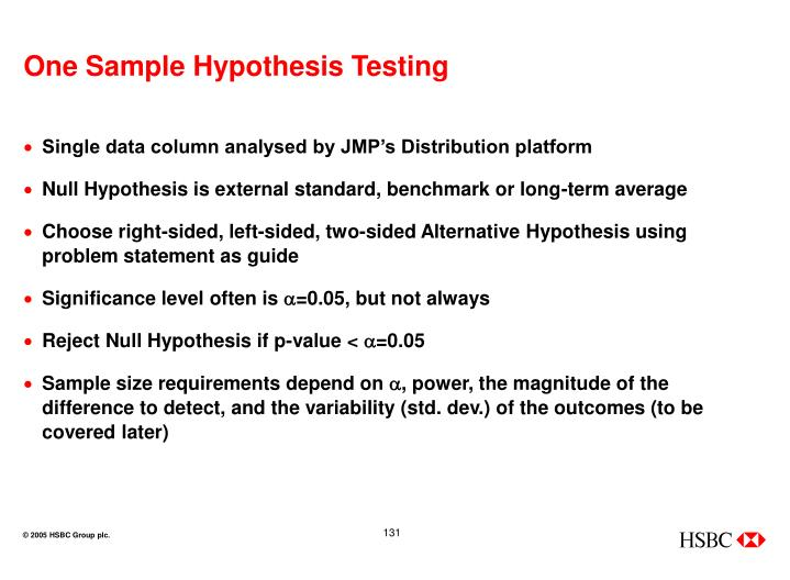 One Sample Hypothesis Testing