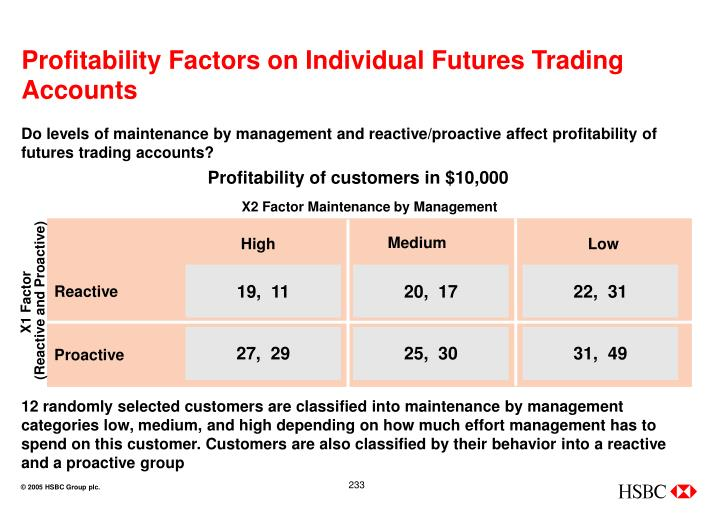 Profitability Factors on Individual Futures Trading Accounts