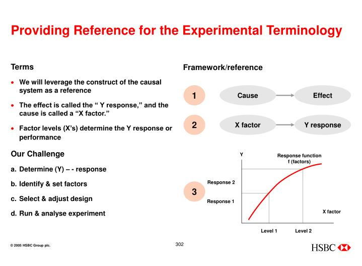 Providing Reference for the Experimental Terminology