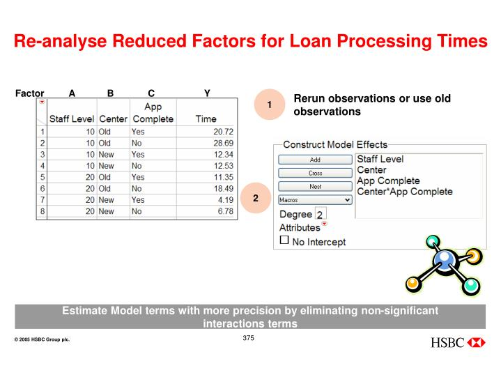 Re-analyse Reduced Factors for Loan Processing Times