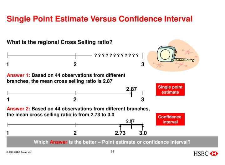 Single Point Estimate Versus Confidence Interval