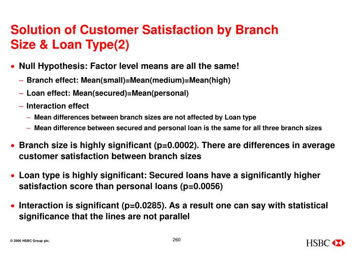 Solution of Customer Satisfaction by Branch Size & Loan Type(2)