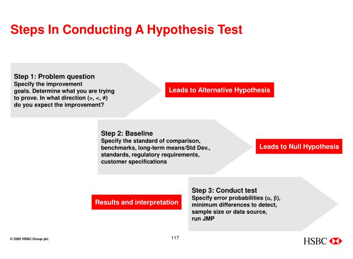 Steps In Conducting A Hypothesis Test