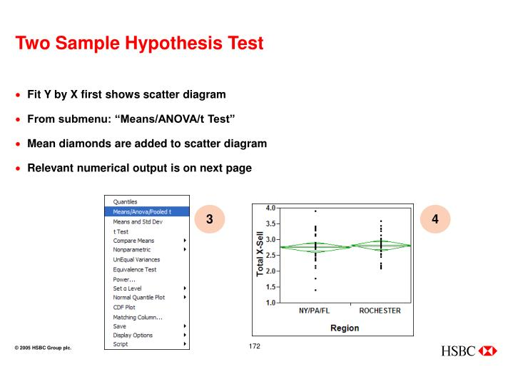 Two Sample Hypothesis Test