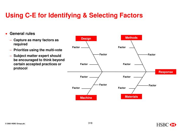 Using C-E for Identifying & Selecting Factors