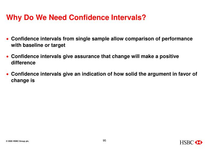 Why Do We Need Confidence Intervals?
