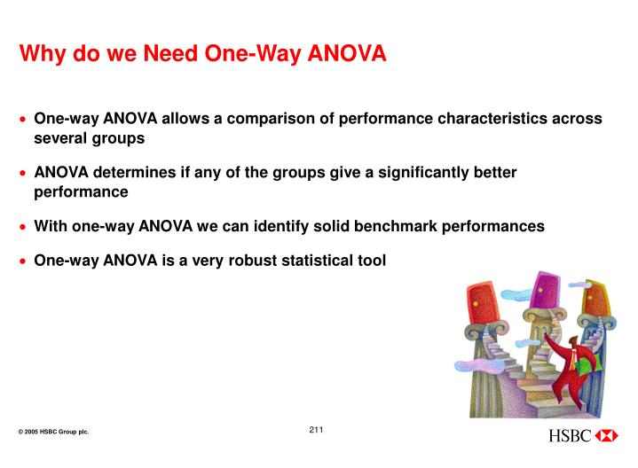 Why do we Need One-Way ANOVA