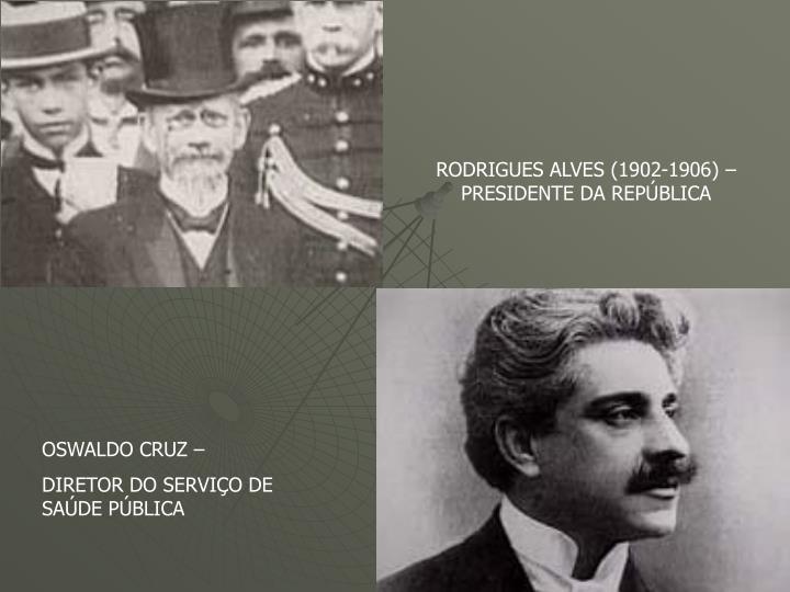 RODRIGUES ALVES (1902-1906) – PRESIDENTE DA REPÚBLICA