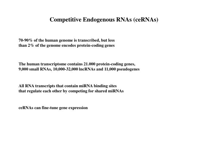 Competitive Endogenous RNAs (ceRNAs)
