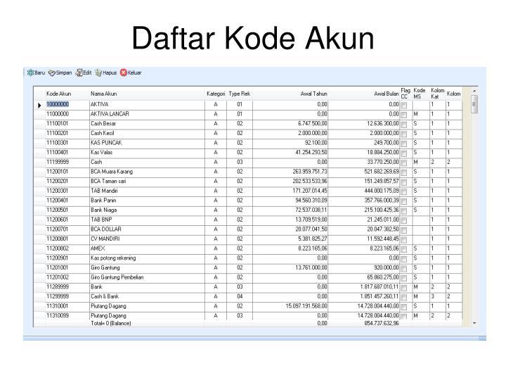 Daftar Kode Akun