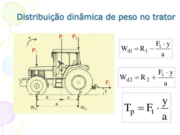 Distribuição dinâmica de peso no trator