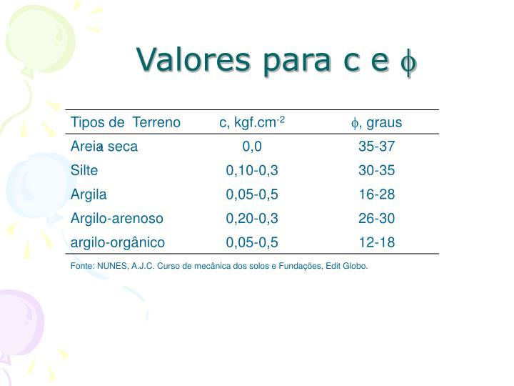 Valores para c e