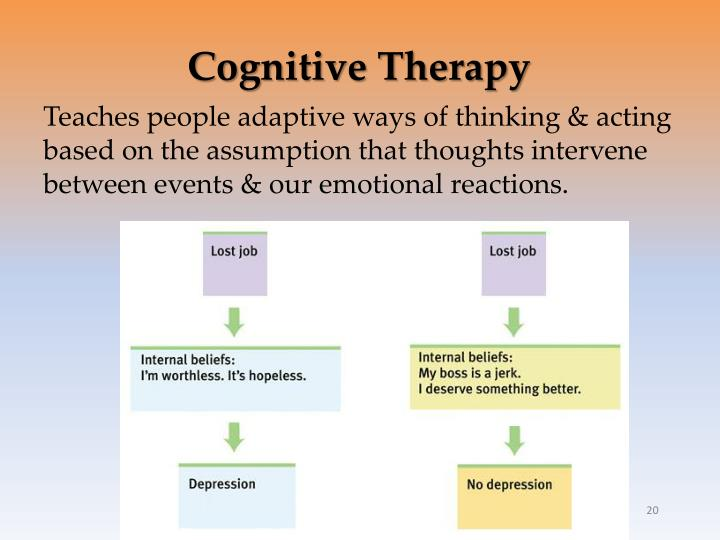 Cognitive Therapy