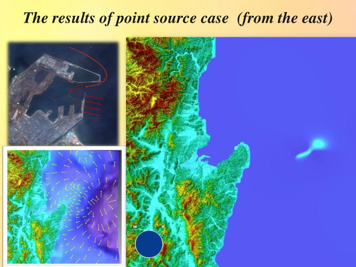 The results of point source case