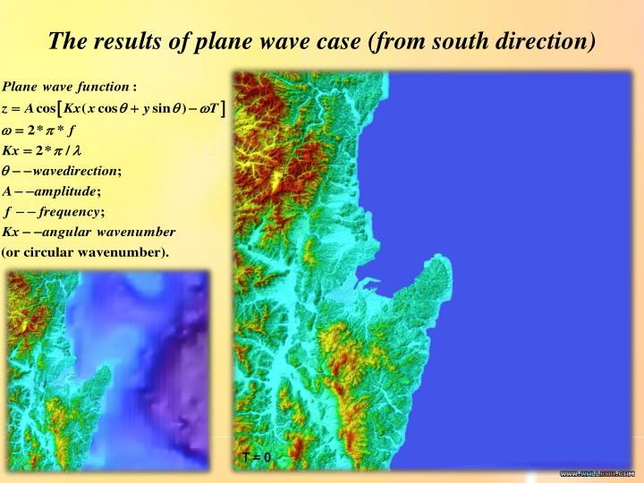 The results of plane wave case (from south direction)